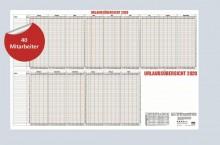 Urlaubsübersicht für 40 Mitarbeiter beschichtet, 98,5x60cm