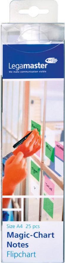 Magic Chart Flipchart 20 x 30 cm, kariert, haftet ohne Kleber,